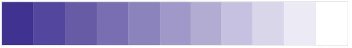 Monochromatic Color Strip